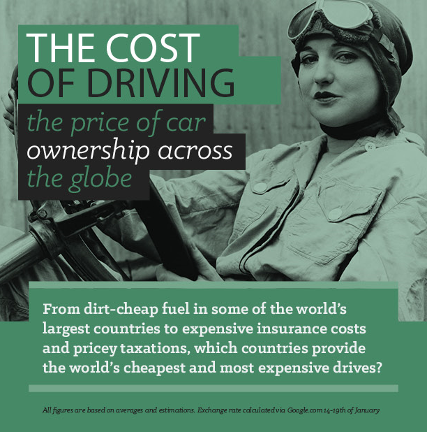 the cost of driving 1